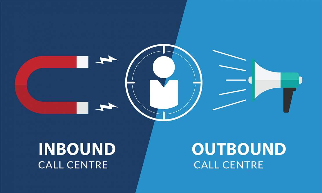 What Is An Inbound and Outbound Contact Centre?